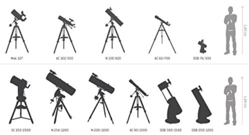 Omegon Teleskop N 130/920 EQ-2, Spiegelteleskop mit 130mm Öffnung und 920mm Brennweite -
